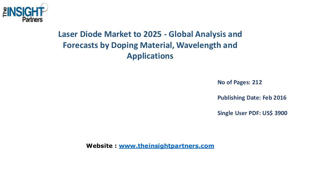 Laser Diode Market to Rise at a CAGR of 11.2% by 2025 Laser Diode Market to 2025