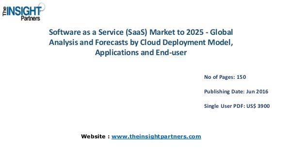 Software as a Service (SaaS) Market worth US$ 418.92 Bn by 2025– The Software as a Service (SaaS) Market worth US$ 418.