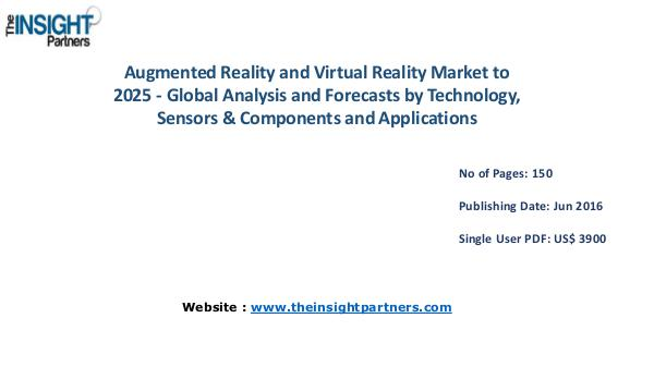 Augmented Reality and Virtual Reality Market worth US$ 130.01 Bn by 2 Augmented Reality and Virtual Reality Market worth