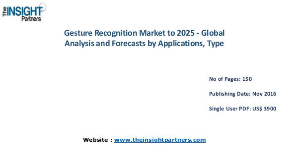 Detailed Study of the Gesture Recognition Market 2025 Detailed Study of the Gesture Recognition Market 2