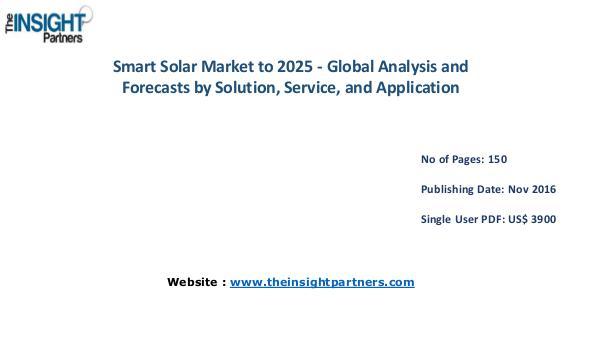 Smart Solar Market Global Analysis & 2025 Forecast Report– The Insigh Smart Solar Market Global Analysis & 2025 Forecast
