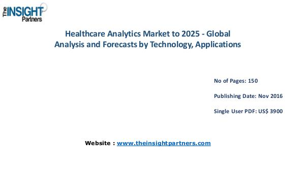 Healthcare Analytics Market Outlook 2025 – The Insight Partners Healthcare Analytics Market Outlook 2025 – The Ins