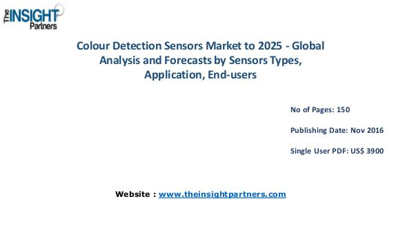 Colour Detection Sensors Market Outlook 2025 – The Insight Partners Colour Detection Sensors Market Outlook 2025 – The