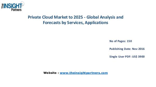 Private Cloud Market Outlook 2025  The Insight Partners Private Cloud Market Outlook 2025  The Insight Par