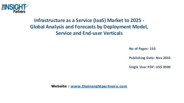 Infrastructure as a Service (IaaS) Market Outlook 2025 |The Insight P Infrastructure as a Service (IaaS) Market Outlook