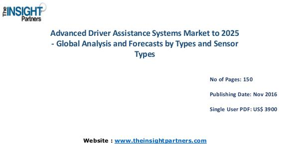 Advanced Driver Assistance Systems Market Outlook 2025 |The Insight P Advanced Driver Assistance Systems Market Outlook
