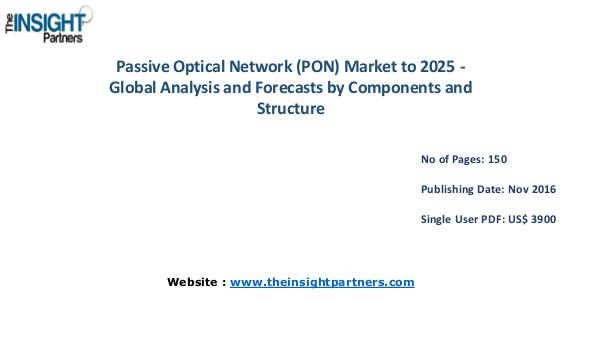 Passive Optical Network (PON) Market Trends |The Insight Partners Passive Optical Network (PON) Market Trends |The I