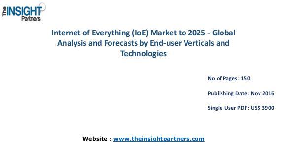 Internet of Everything (IoE) Market Trends, Business Strategies Internet of Everything (IoE) Market Trends, Busine