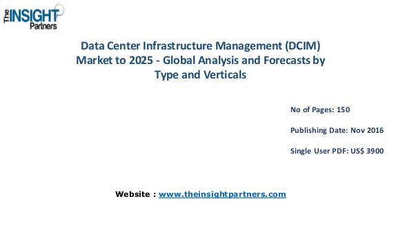 Data Center Infrastructure Management (DCIM) Market Outlook Data Center Infrastructure Management (DCIM) Marke