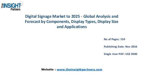 Digital Signage Market Trends |The Insight Partners Digital Signage Market Trends |The Insight Partner