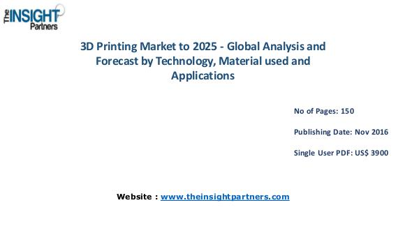 3D Printing Market to 2025 Forecast & Future Industry Trends |The In 3D Printing Market to 2025 Forecast & Future Indus