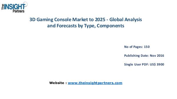 3D Gaming Console Market Trends |The Insight Partners 3D Gaming Console Market Trends |The Insight Partn