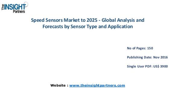 Speed Sensors Market Outlook 2025 |The Insight Partners Speed Sensors Market Outlook 2025 |The Insight Par