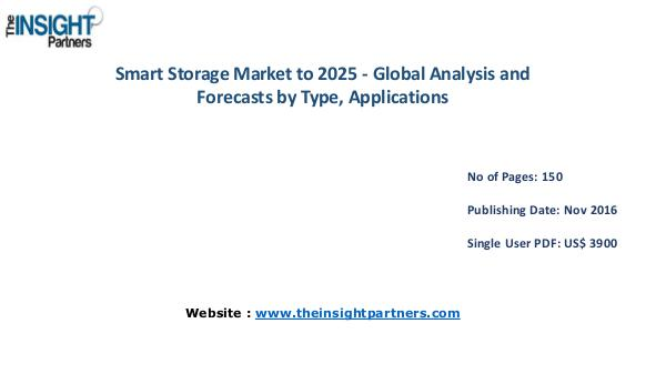Smart Storage Market Outlook 2025 |The Insight Partners Smart Storage Market Outlook 2025 |The Insight Par