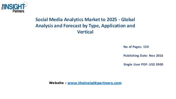 Social Media Analytics Market Outlook 2025 |The Insight Partners Social Media Analytics Market Outlook 2025 |The In