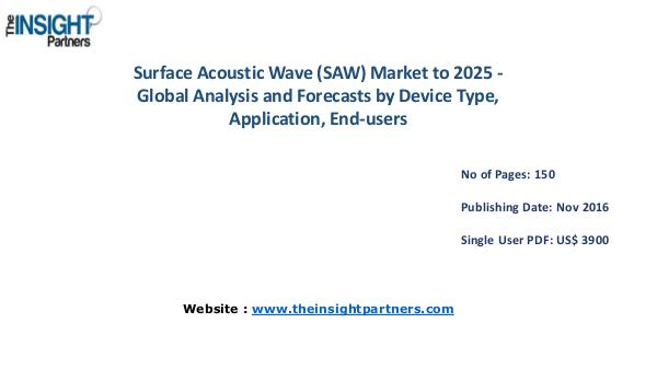 Surface Acoustic Wave (SAW) Market Outlook 2025 |The Insight Partners Surface Acoustic Wave (SAW) Market Outlook 2025 |T