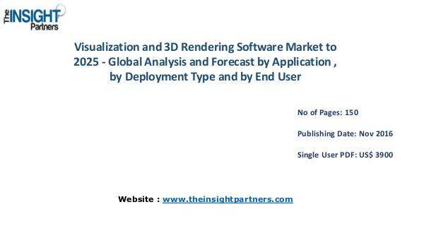 Visualization and 3D Rendering Software Market Trends |The Insight Pa Visualization and 3D Rendering Software Market Tre