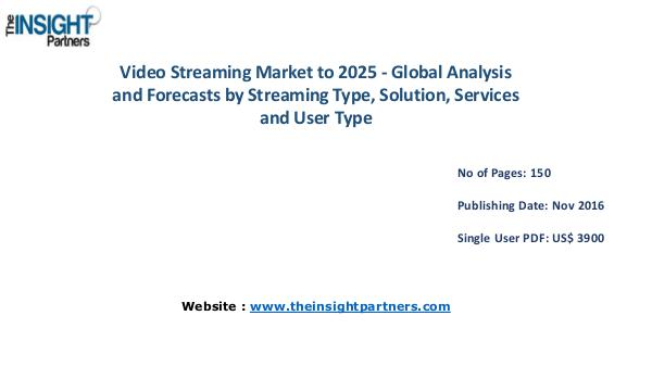 Video Streaming Market Outlook 2025 |The Insight Partners Video Streaming Market Outlook 2025 |The Insight P