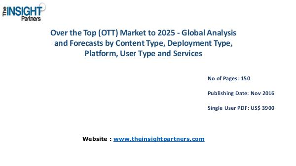 Over the Top (OTT) Market Outlook 2025 |The Insight Partners Over the Top (OTT) Market Outlook 2025 |The Insigh
