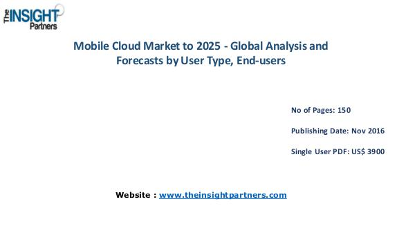 Mobile Cloud Market Outlook 2025 |The Insight Partners Mobile Cloud Market Outlook 2025 |The Insight Part
