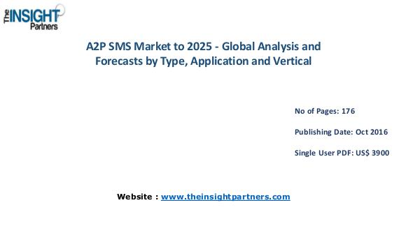 A2P SMS Market is expected to reach US$ 62.10 Bn by 2025 A2P SMS Market is expected to reach US$ 62.10 Bn b