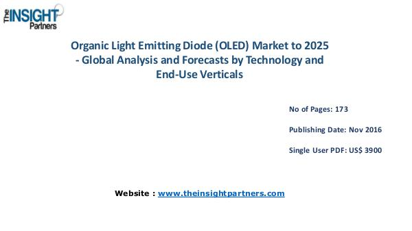 OLED Market is expected to reach US$ 38.96 billion by 2025 OLED Market is expected to reach US$ 38.96 billion
