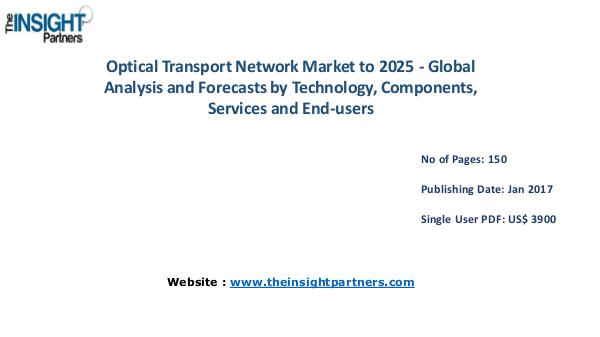 Optical Transport Network Market Outlook 2025 |The Insight Partners Optical Transport Network Market Outlook 2025 |The