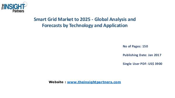 Smart Grid Market Outlook 2025 |The Insight Partners Smart Grid Market Outlook 2025 |The Insight Partne