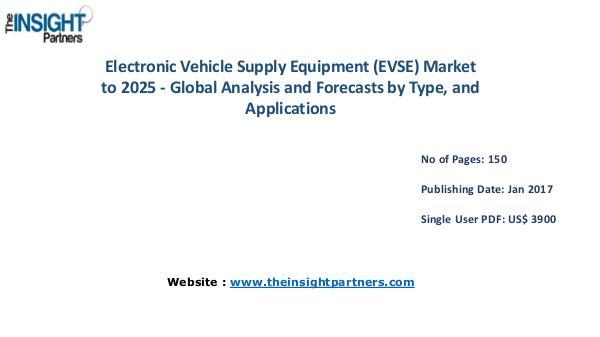 Electronic Vehicle Supply Equipment (EVSE) Market Trends Electronic Vehicle Supply Equipment (EVSE) Market