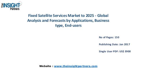Fixed Satellite Services Market Outlook 2025 |The Insight Partners Fixed Satellite Services Market Outlook 2025 |The