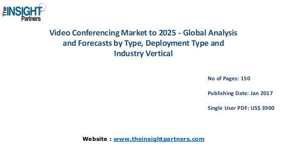 Video Conferencing Market Outlook 2025 |The Insight Partners Video Conferencing Market Outlook 2025 |The Insigh