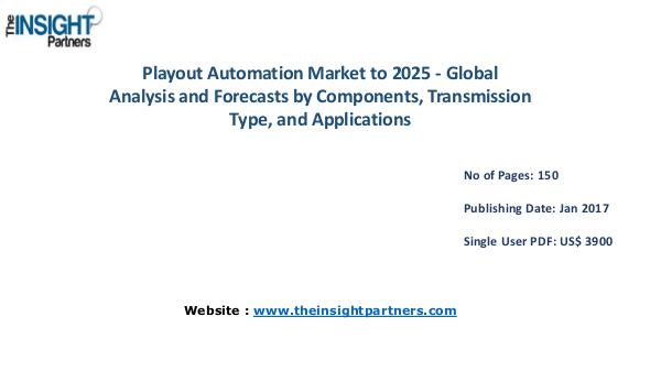 Playout Automation Market Outlook 2025 |The Insight Partners Playout Automation Market Outlook 2025 |The Insigh