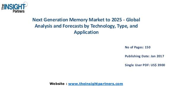 Next Generation Memory Market Trends |The Insight Partners Next Generation Memory Market Trends |The Insight