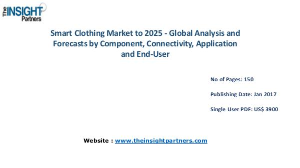 Smart Clothing Market Outlook 2025 |The Insight Partners Smart Clothing Market Outlook 2025 |The Insight Pa