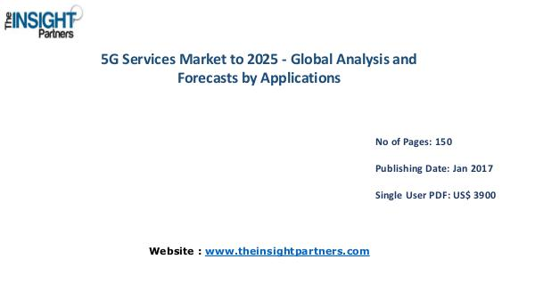 5G Services Market Outlook 2025 |The Insight Partners 5G Services Market Outlook 2025 |The Insight Partn