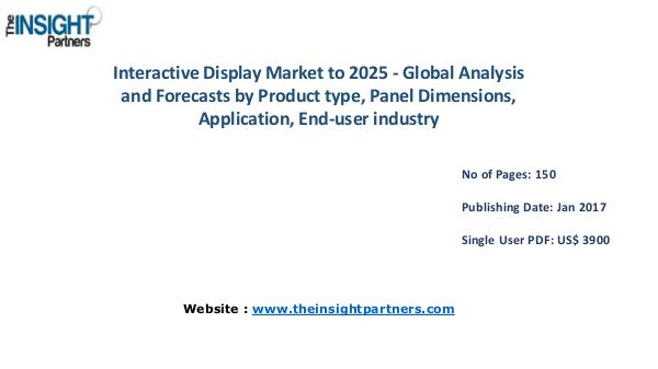 Interactive Display Market Trends |The Insight Partners Interactive Display Market Trends |The Insight Par