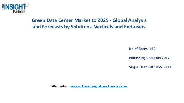 Green Data Center Market Outlook 2025 |The Insight Partners Green Data Center Market Outlook 2025