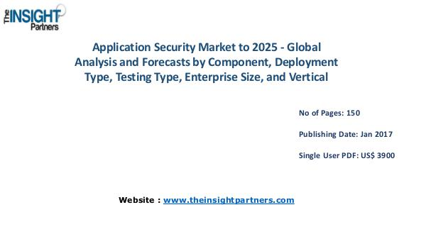 Application Security Market Outlook 2025 |The Insight Partners Application Security Market Outlook 2025 |The Insi