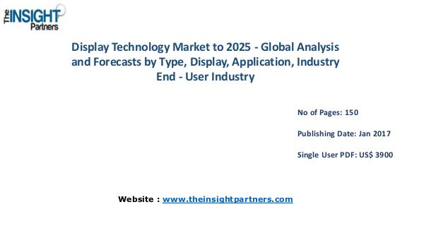 Display Technology Market Outlook 2025 |The Insight Partners Display Technology Market Outlook 2025 |The Insigh