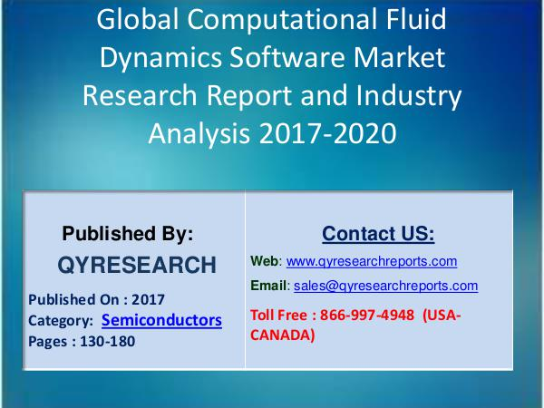 Global Computational Fluid Dynamics Software Sales
