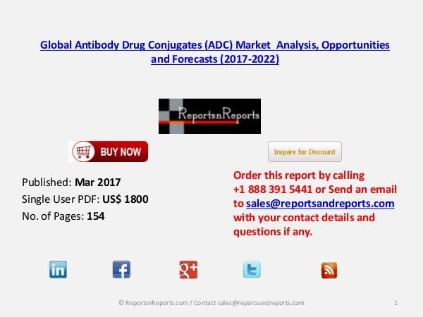 Antibody Drug Conjugates (ADC) Market to Grow at CAGR of 21.82% Mar 2017