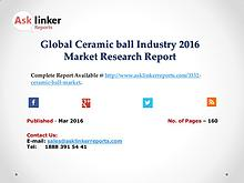 Ceramic ball Market Development and Import/Export Consumption Trend
