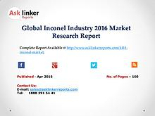 Inconel Market Analysis of Key Manufacturers with Company Profile