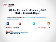 Pyruvic Acid Industry Productions Supply, Sales, Demand