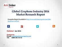Global Graphene Market Production and Application in 2016 Report