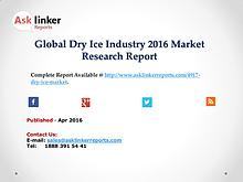 Global Dry Ice Market Production and Industry Share Forecast 2016