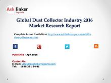Dust Collector Market Development and Import/Export Consumption Trend