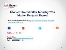 Infrared Filter Market 2016 World's Major Regional Industry Condition