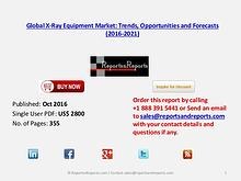 X-Ray Equipment Market 2016 Trends, Opportunities and Forecasts 2021