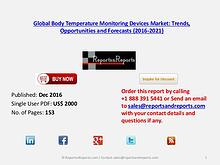 2016 Body Temperature Monitoring Devices Market Growing at 5.33% CAGR